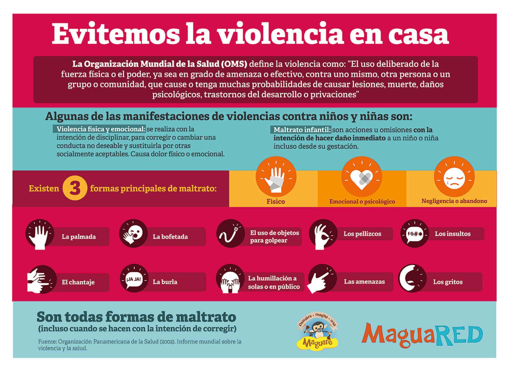 Fuente: Organización Panamericana de la Salud (2002). Informe mundial sobre la violencia y la salud: Resumen., Oficina Regional para las Américas de la Organización Mundial de la Salud, Washington, D.C., p. 5.